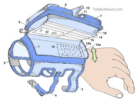 Geek Pouch - Totally Absurd Inventions !